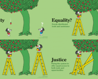 Definitions of equity and justice