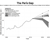 The Paris Gap, Mike Vandenberg