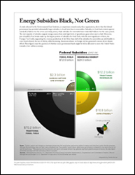 Energy Subsides Black, Not Green